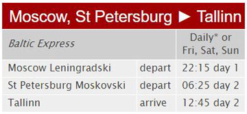 St Petersburg by train